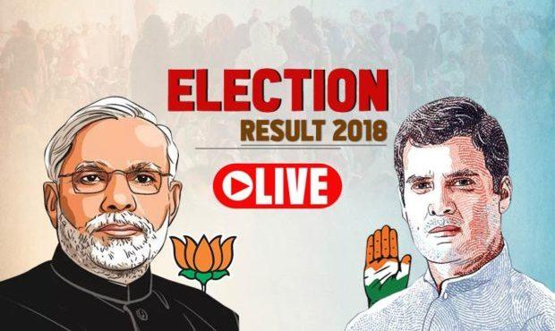 Madhya Pradesh-BJP leading votes